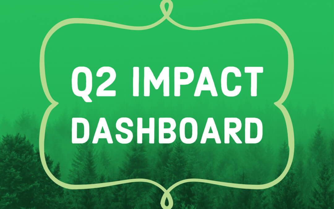 Greenworks Impact Dashboard Q2 2019