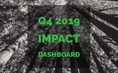 Impact Dashboard – Q4 2019