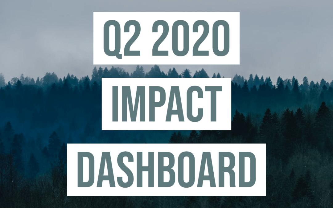 Impact Dashboard – Q2 2020
