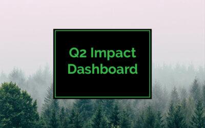 Q2 2021 Impact Dashboard